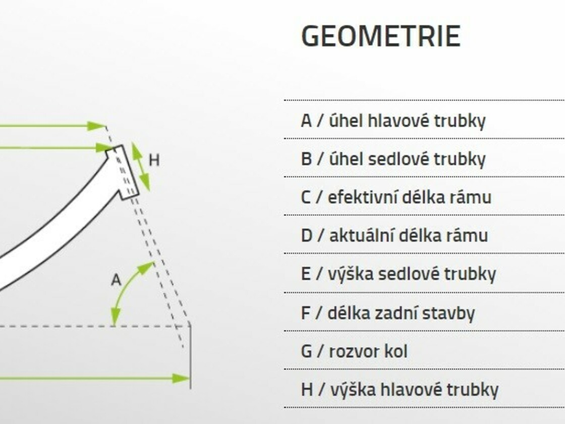 E-bike APACHE Wakita City 26 - geometry